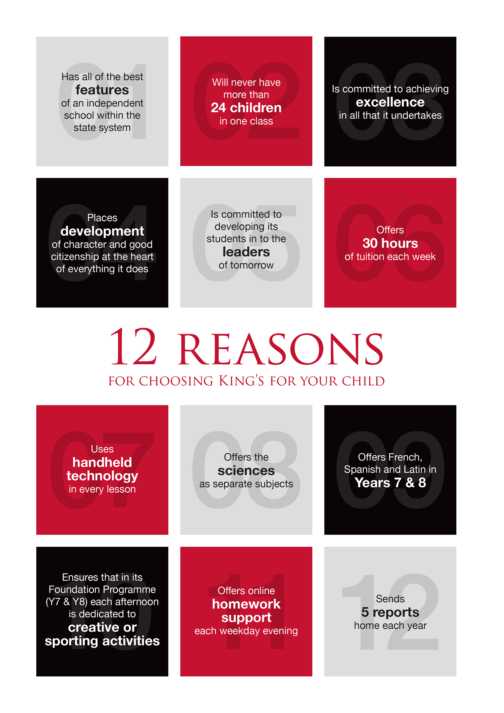 Kings 12 Reasons